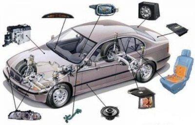 Электроприборы автомобиля